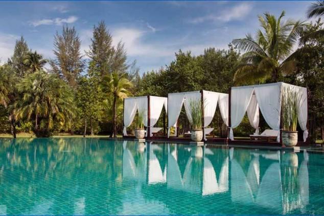 The Sarojin Hotel, Green Hotels Index